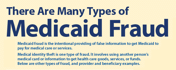 Yellow banner with blue letters that defines medicaid fraud and talks about different types
